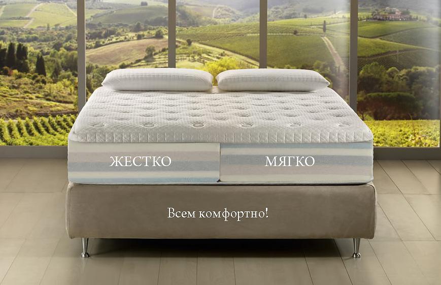 Матрас Comfort Plus 10